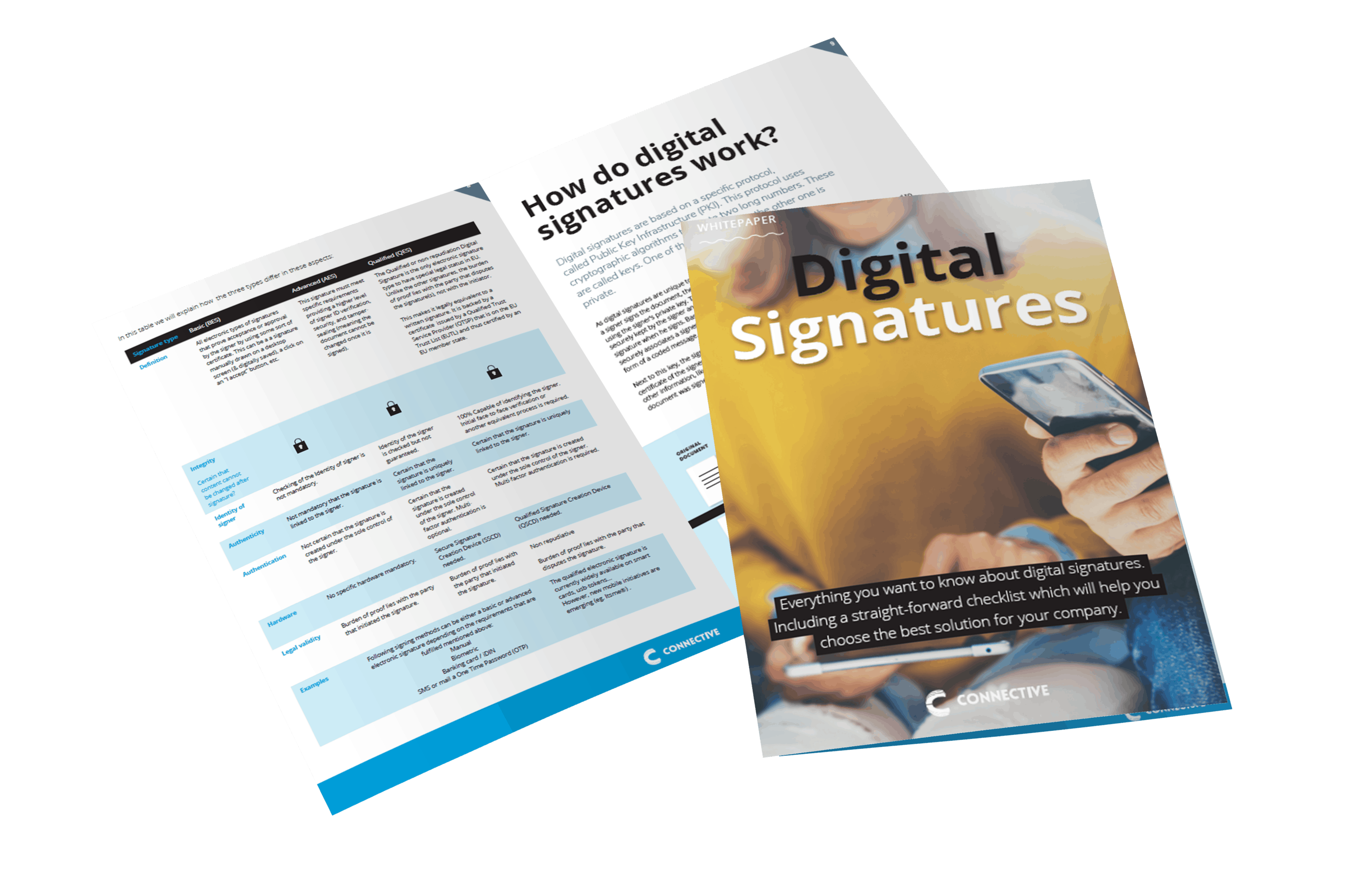 Whitepaper digital signatures Connective